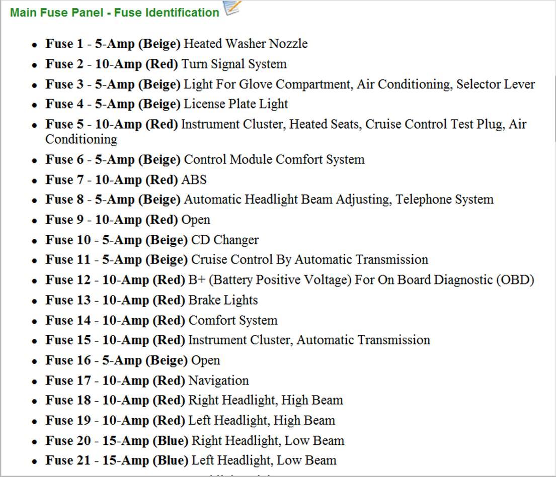 B6 Passat Fuse Diagram