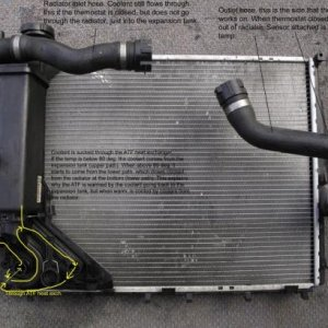 coolant flow BMW 5HP19 cooler